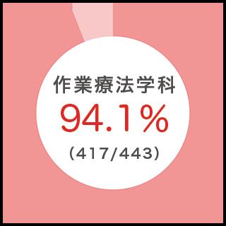 graph_ot
