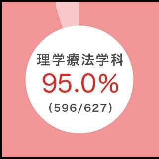 graph_pt